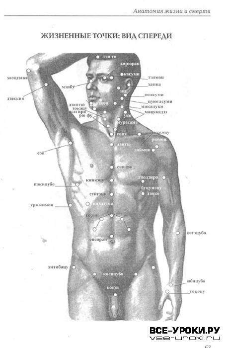 Точки на теле чтобы усыпить человека